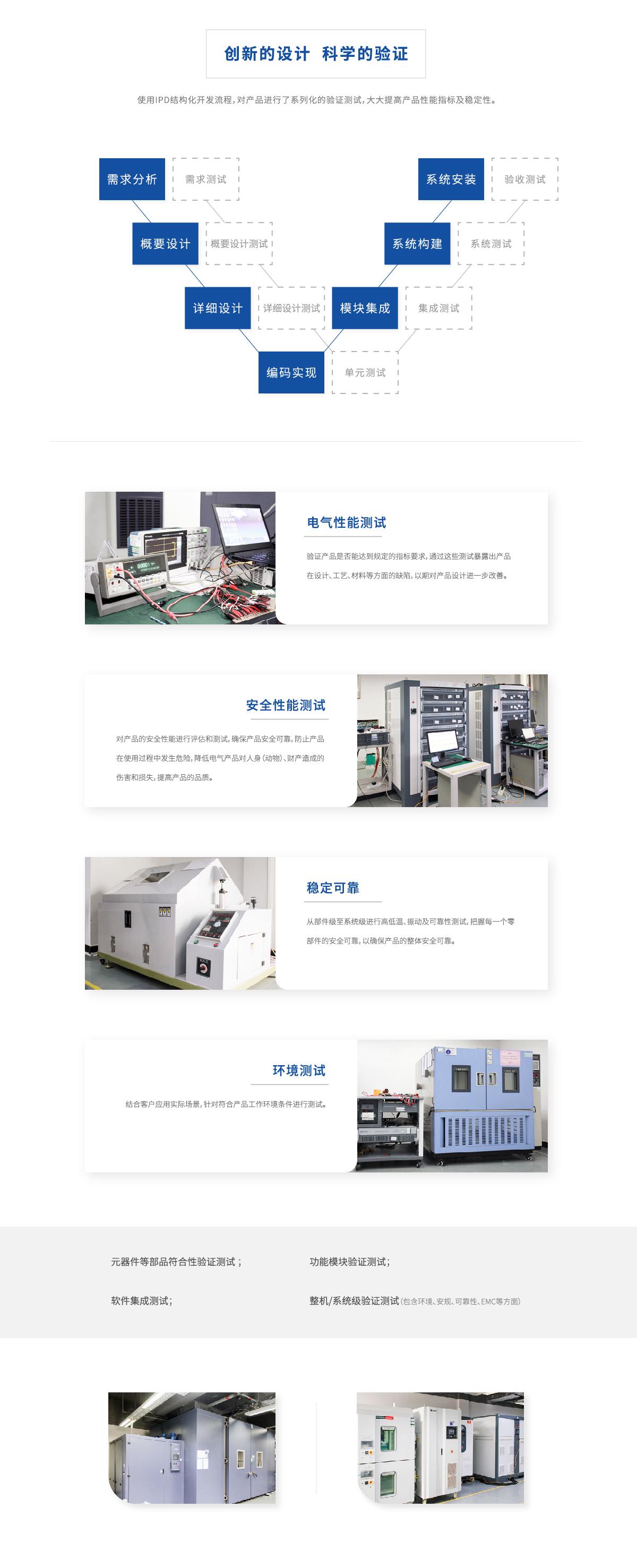 产品验证流程-官网详情页